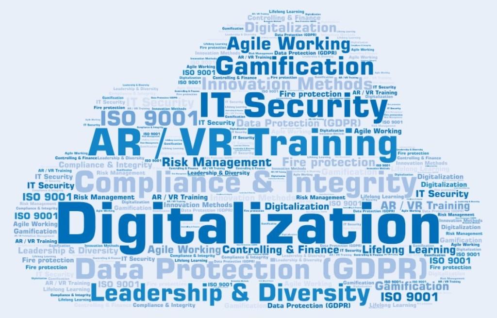 Digital Learning | TÜV Rheinland