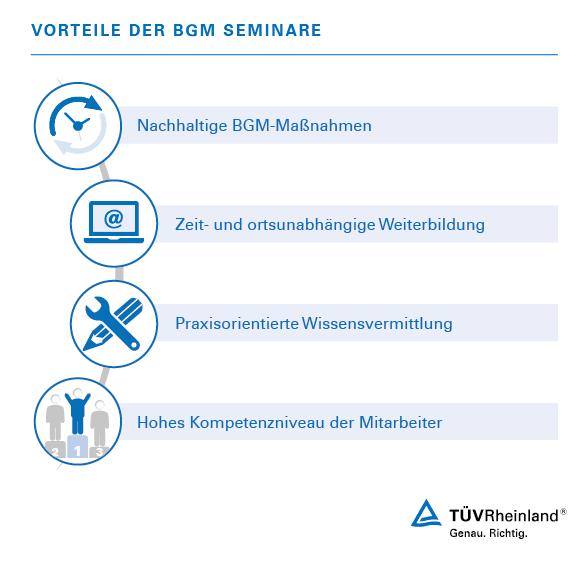 Weiterbildung Betriebliches Gesundheitsmanagement | DE | TÜV Rheinland