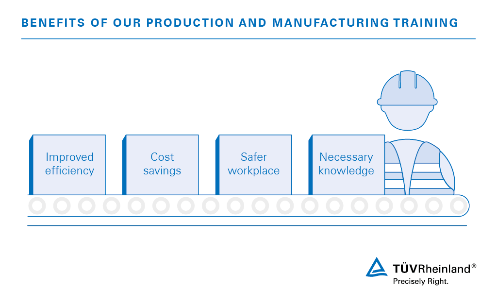 Production and Manufacturing Training | VN | TÜV Rheinland