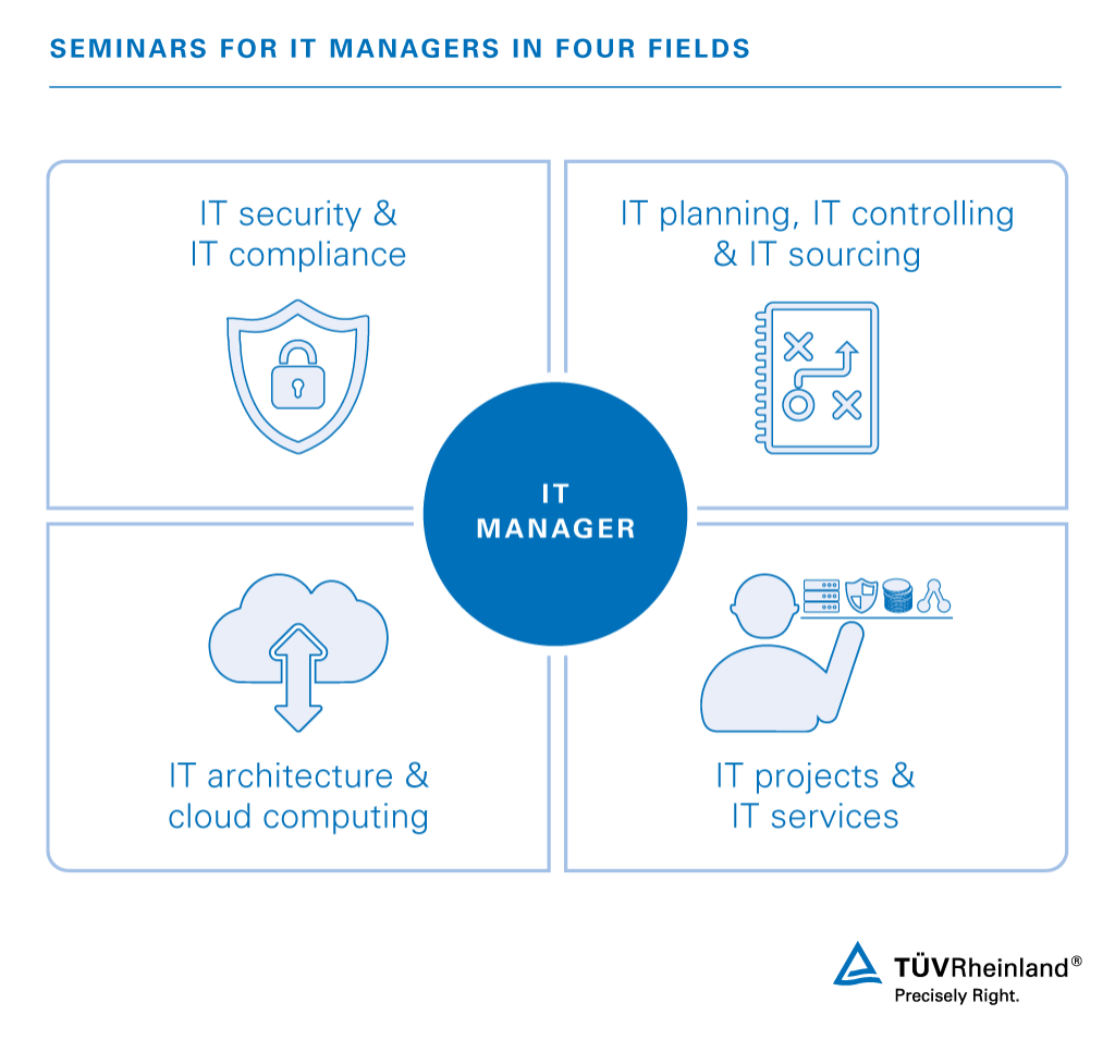 It Security And It Management Trainings Sa Tv Rheinland