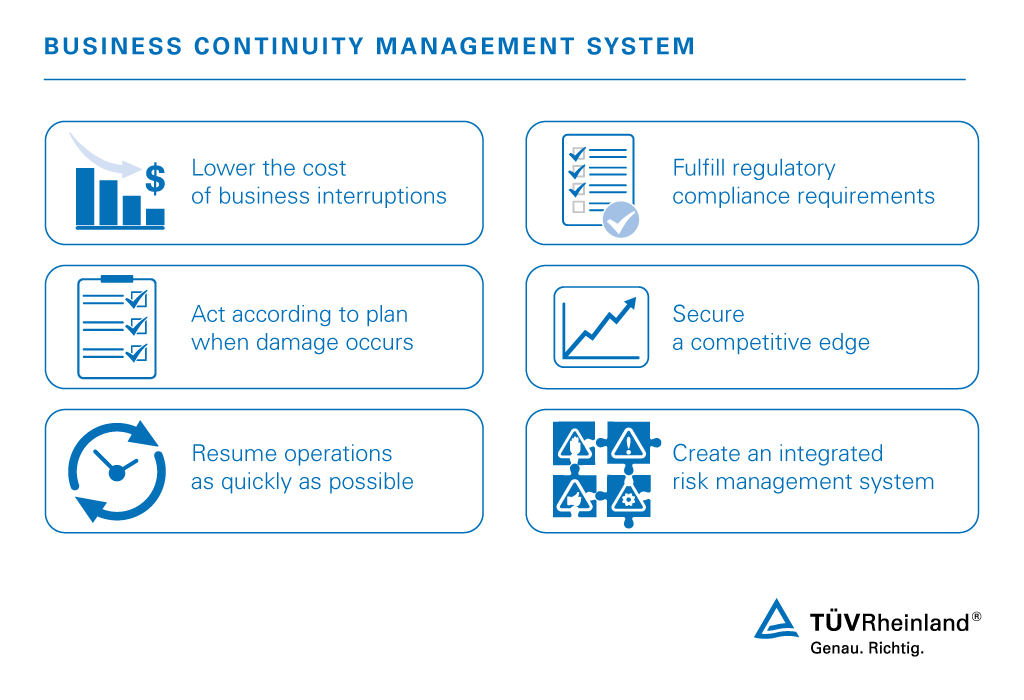 Business Continuity Management System (BCMS) | US | TÜV Rheinland