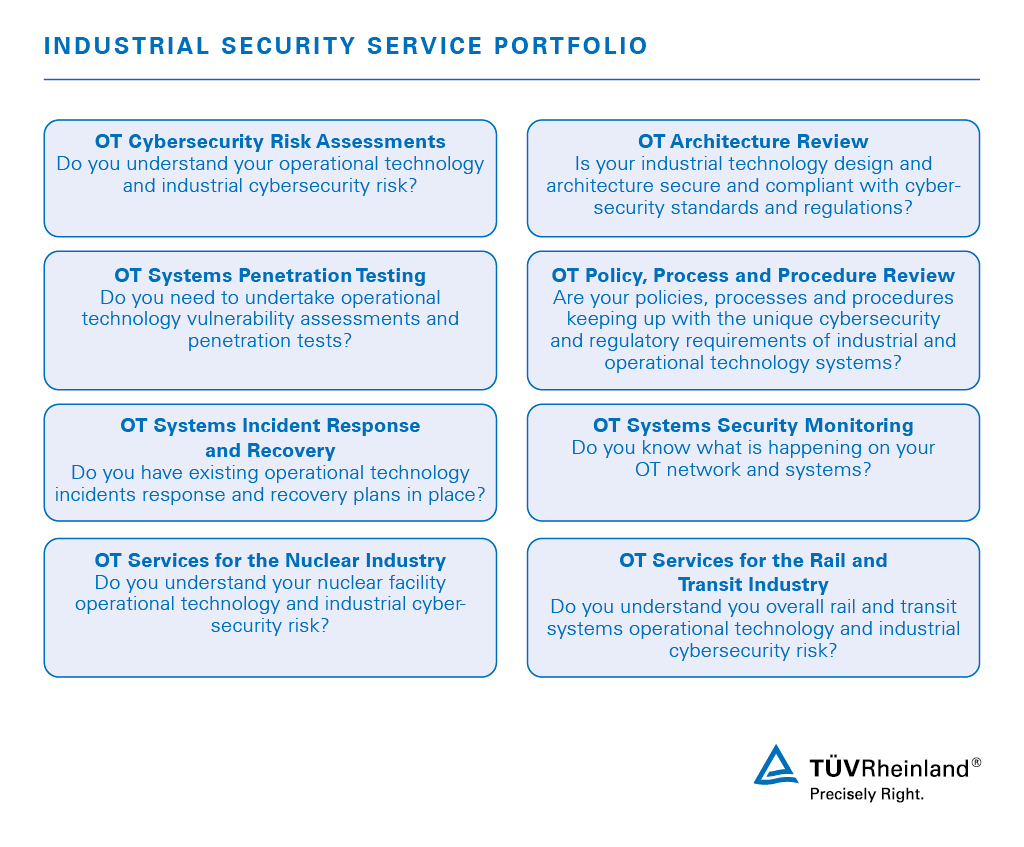 Industrial Consultancy Services : Industrial security consulting services ph tÜv rheinland