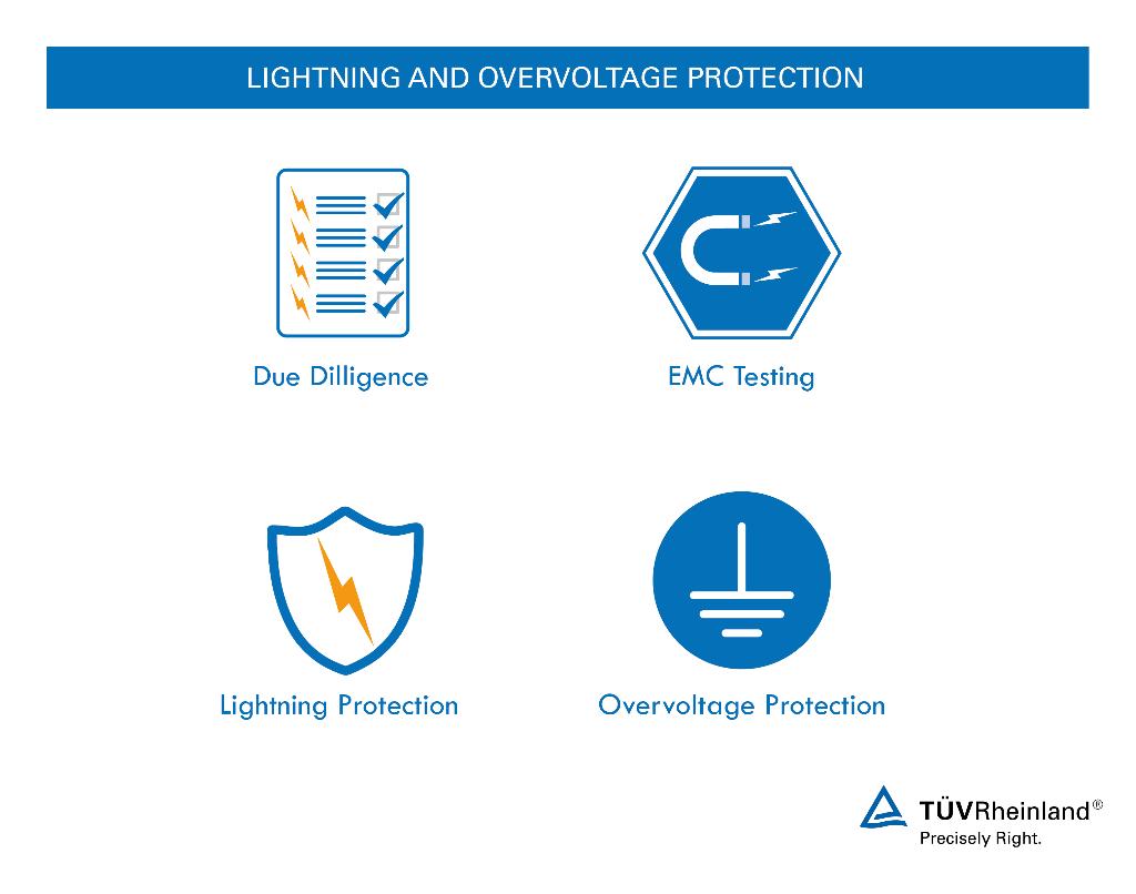 lightning and overvoltage protection And an optimal overvoltage protection of the underground cable was proposed  keywords lightning overvoltages, overhead line, cable, distribution network, .