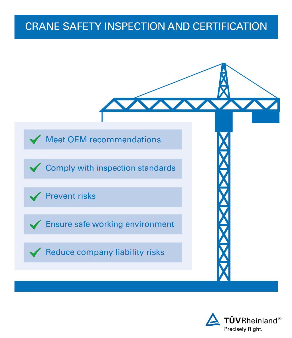 Aerial & Crane Inspection | PH | TÜV Rheinland