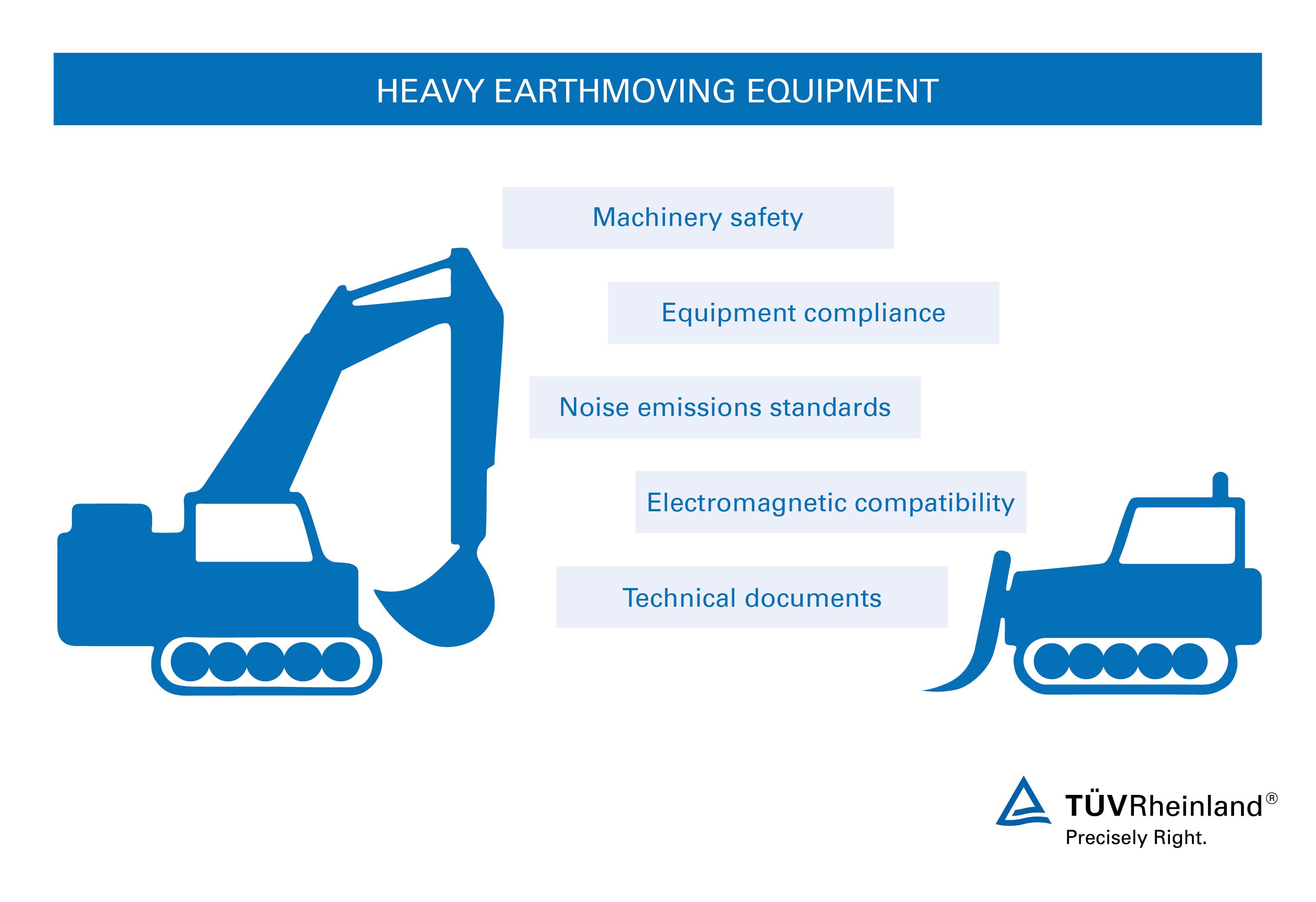 Earthmoving Machinery Testing and Certification | WO | TÜV Rheinland