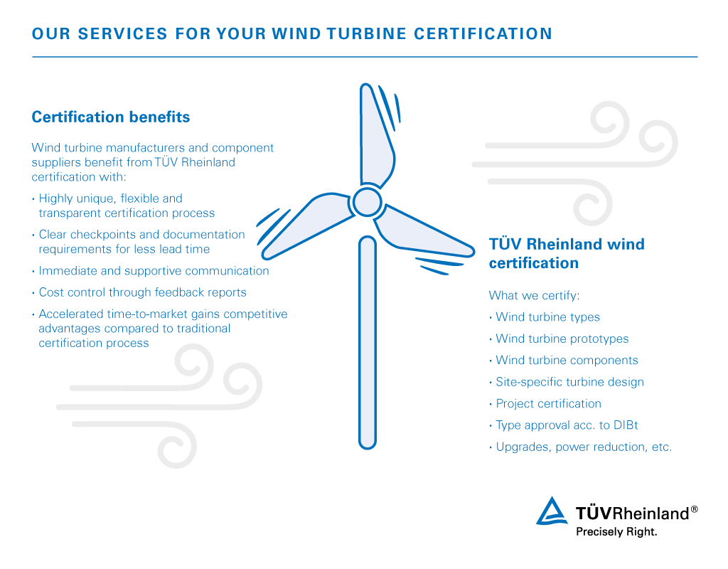 Wind Turbine Certification | WO | TÜV Rheinland