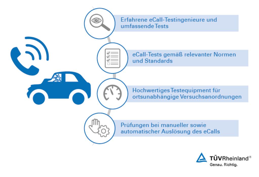 eCall-Zertifizierung | DE | TÜV Rheinland