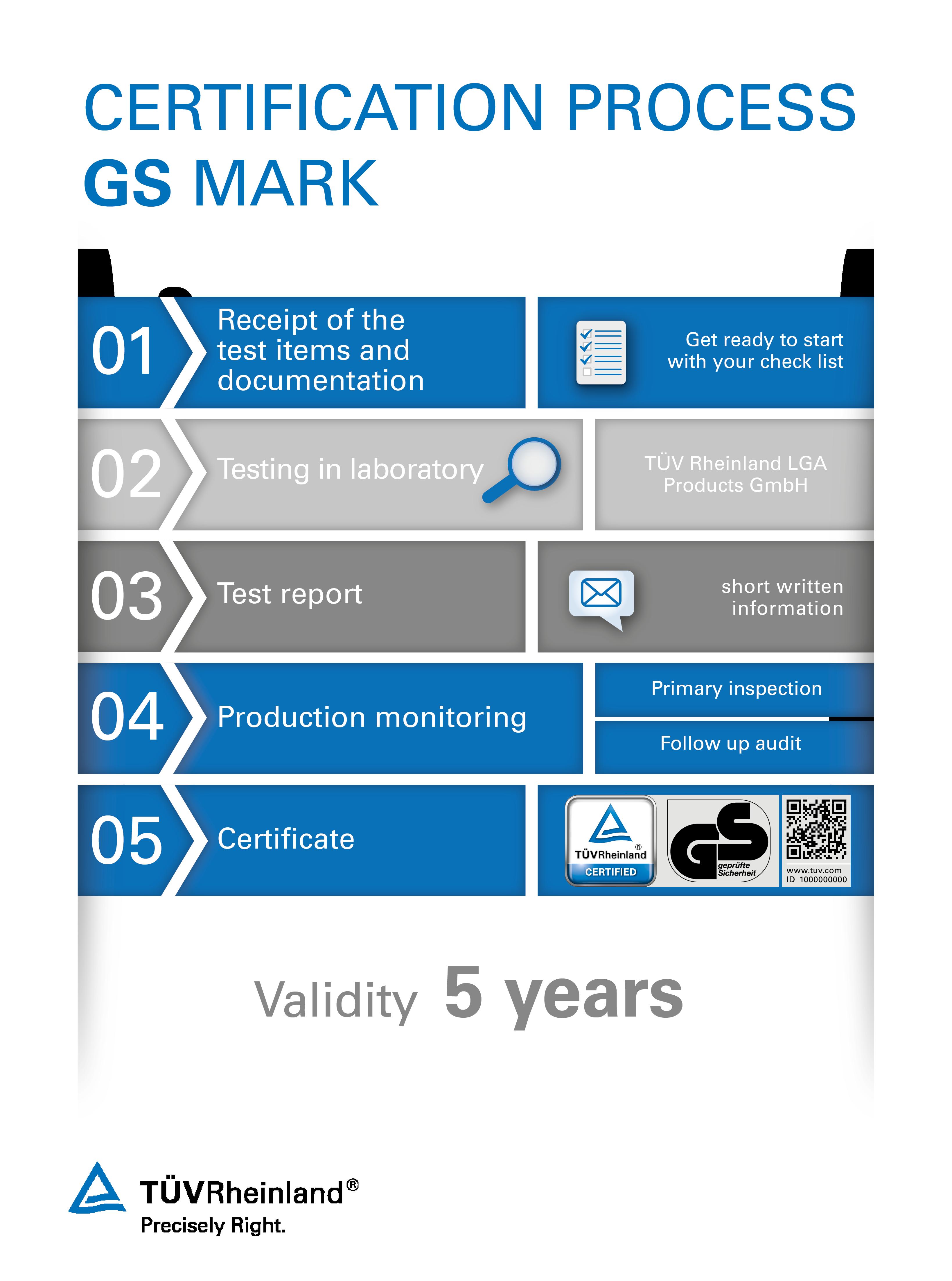 GS Mark | WO | TÜV Rheinland