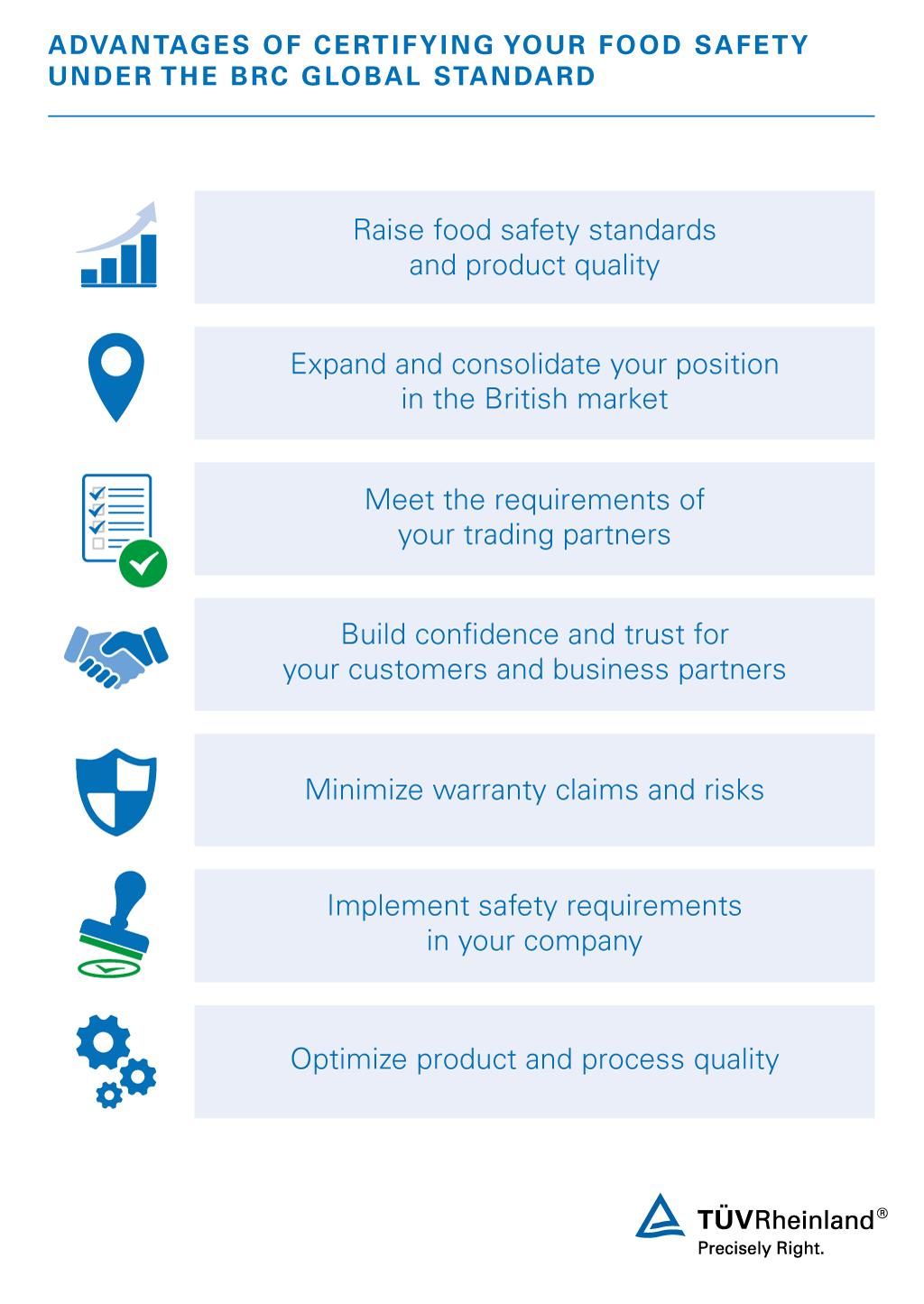 BRC GS for Food Safety | TR | TÜV Rheinland