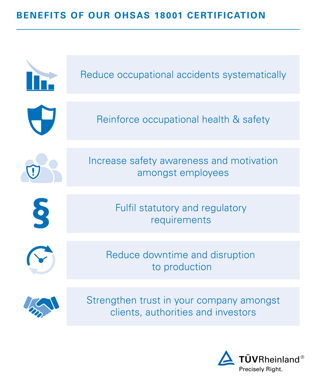 Certified occupational health & safety pursuant to OHSAS 18001 | US ...