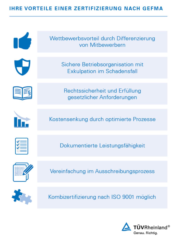 Tolle Aapc Zertifizierung Zeitgenössisch - Menschliche Anatomie ...
