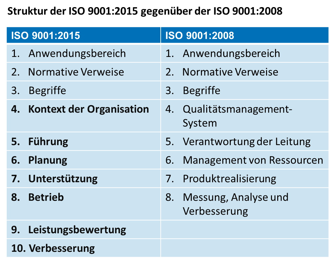 iso 9001 version 2008 quality manual