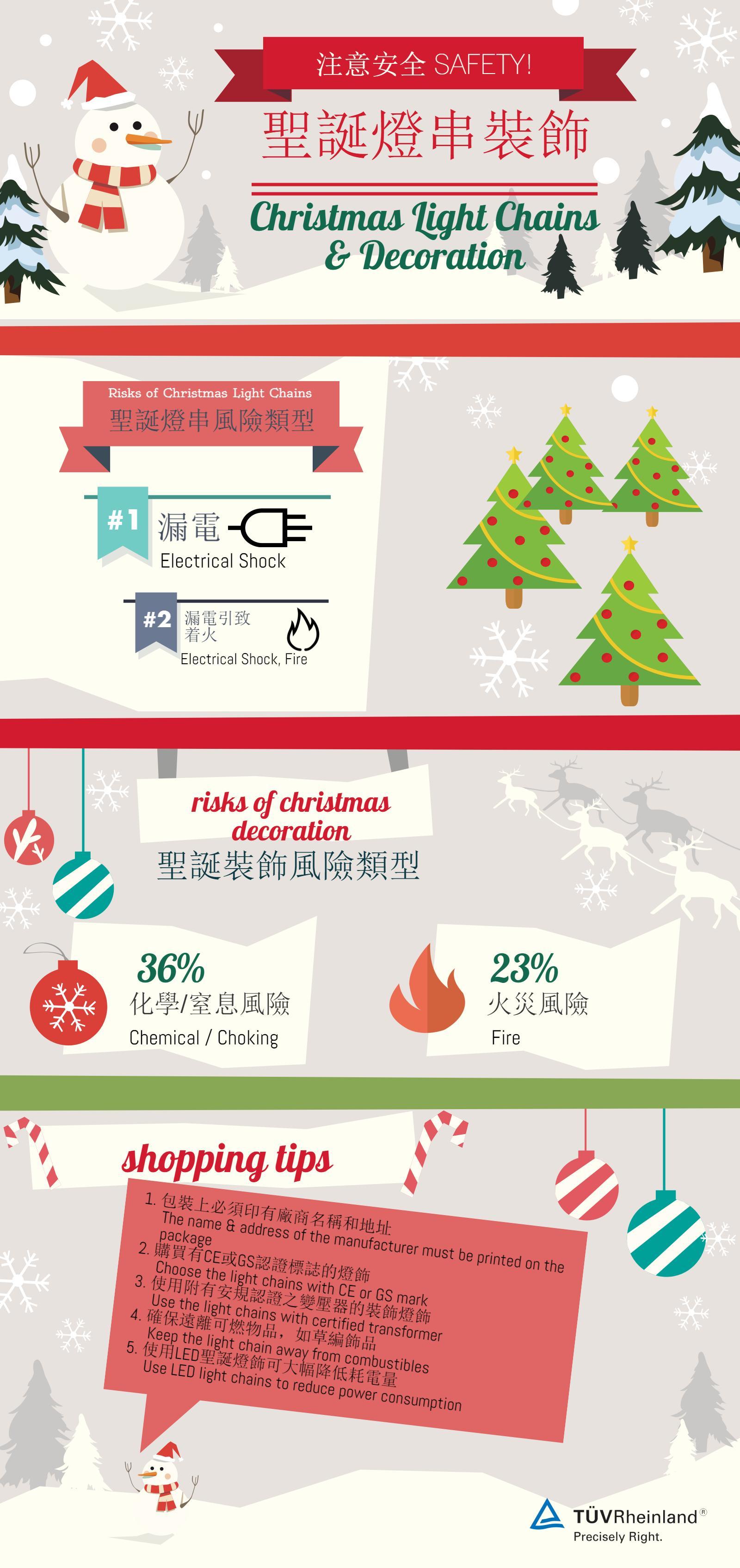 Christmas Light Chain HK