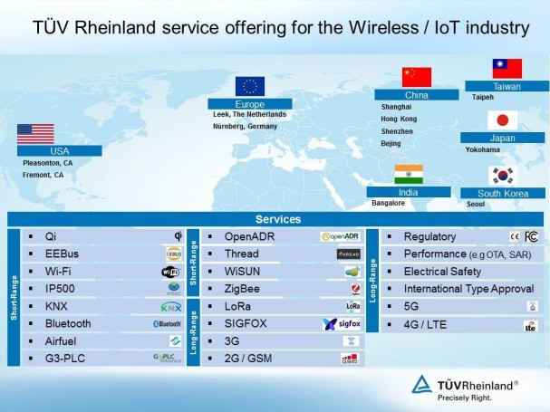 TÜV Rheinland service offering for the Wireless / IoT industry